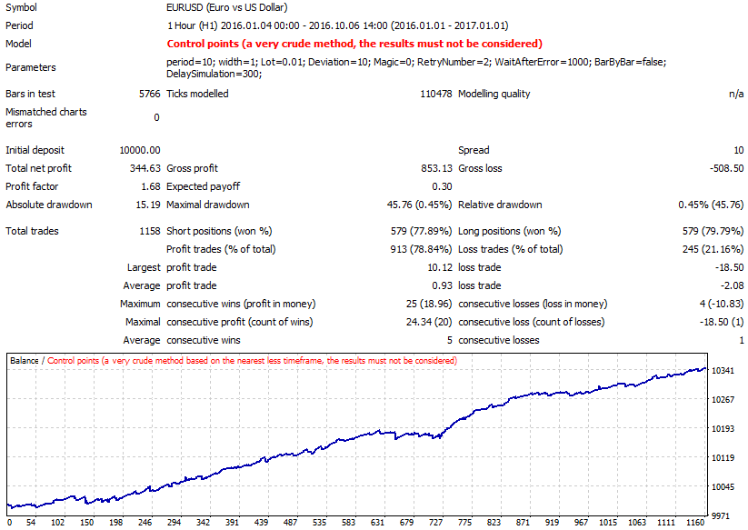Example of EA based on OrderManager (rebound Bollinger Bands strategy)