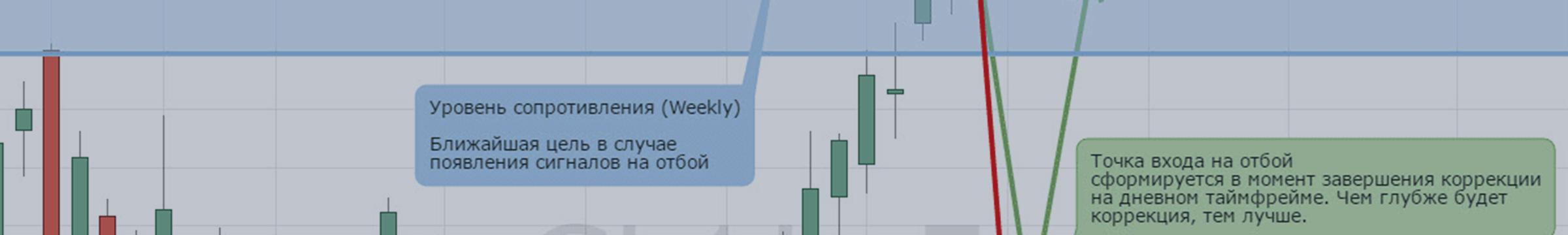 Анализ отчетов СОТ и обзор рынка на 10—14 октября (нефть, USDCAD, USDRUB)