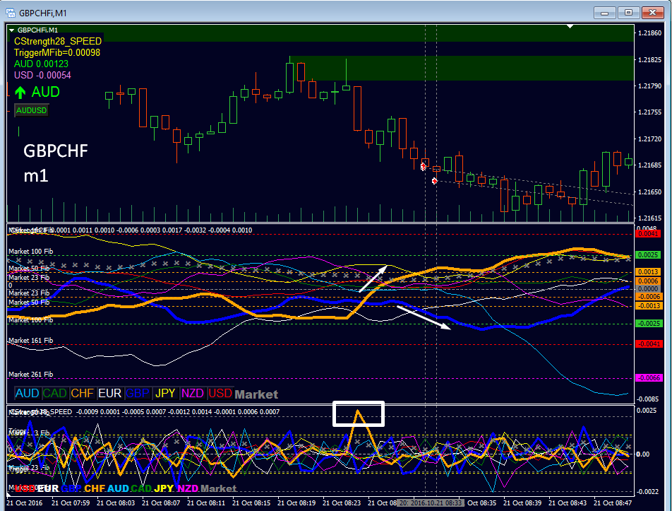 Scalping_setup