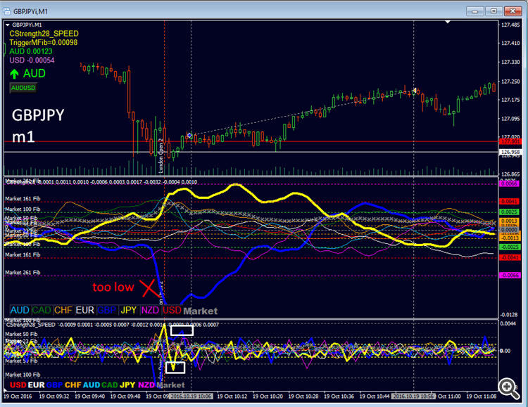 scalping_setups