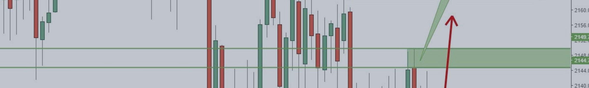 Анализ отчетов СОТ и обзор рынка на 31 октября — 4 ноября (S&P500)