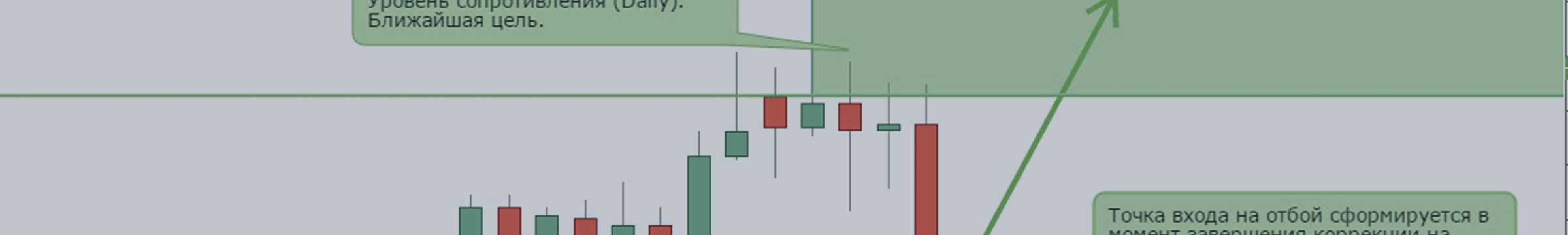 Анализ отчетов СОТ и обзор рынка на 31 октября — 4 ноября (USDCHF, USDJPY)