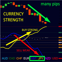 Advanced_Currency_Strength28_Indicator