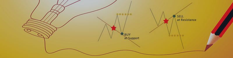 Trading Plan EUR/USD at major Support & Resistance for market sentiment who believe that US will hike rates soon.