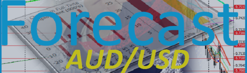 AUD/USD: на данных из Китая и фиксации прибыли
