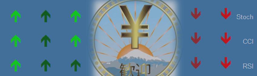 USD/JPY: позитивная динамика доллара и пары сохраняется