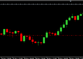VOLATILITYDEPTH; TRADES OF THE DAY, BUY EURJPY AND CHFJPY!!