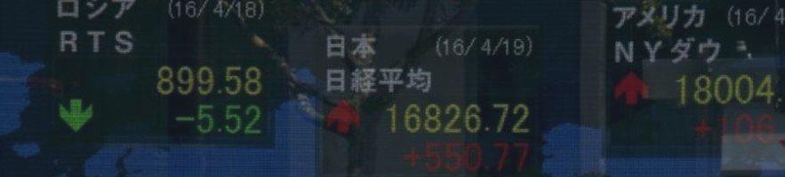 Мировые фондовые рынки демонстрируют смешанную динамику