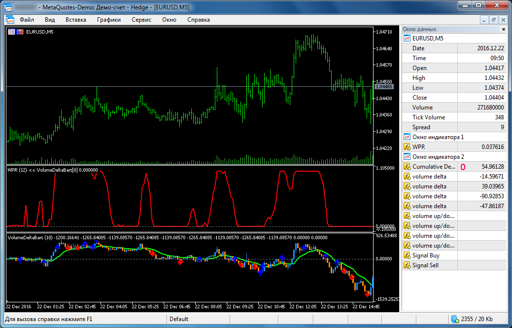 WPR on VolumeDeltaBars in MetaTrader 5 with buffer setup in Data Window