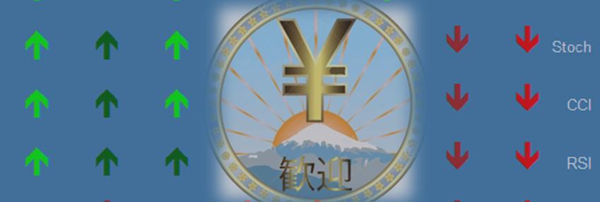 USD/JPY: решение Банка Японии по процентной ставке