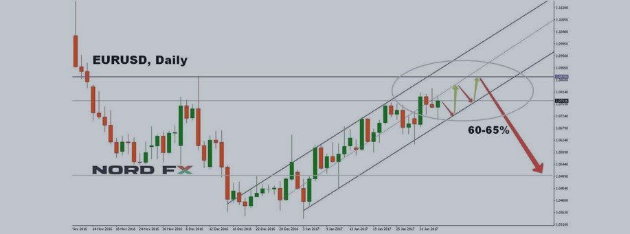 Forex Forecast for EURUSD, GBPUSD, USDJPY, and USDCHF for 06 - 10 February 2017