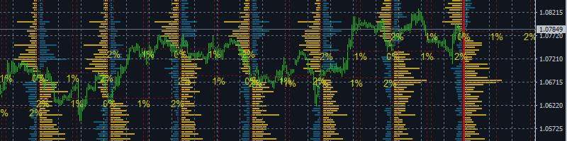 OandaX Orderbook Chart Multi Version