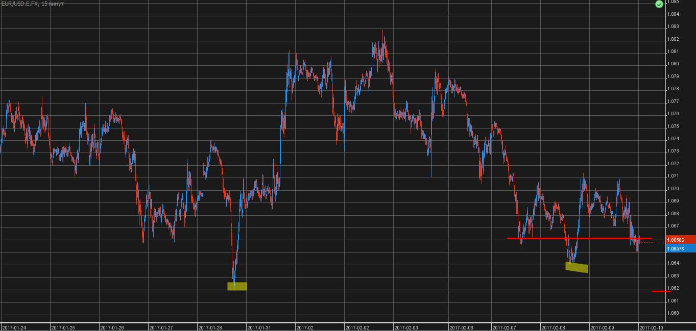 EUR/USD cjcnjzybt 10/02/0.51