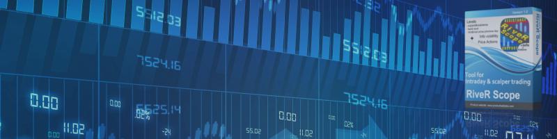 RiverScope - индикатор уровней и Price Action