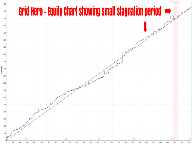 Grid Hero - Quant Analyzer Pro Equity Chart