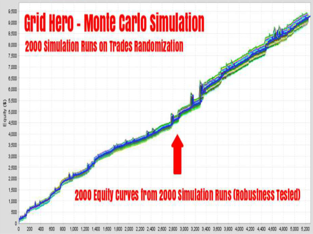 Grid Hero - Quant Analyzer Pro Monte Carlo Simulations
