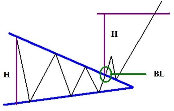 TrianguloSimetrico