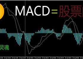 MT5,是否是故意去掉传统的MACD指标?
