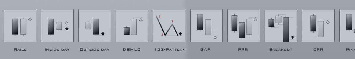 Паттерны, встроенные в советник Pattern Explorer