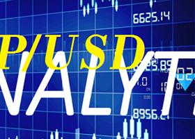 GBP/USD: фунт находится под давлением