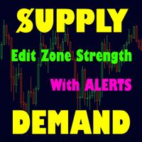 Advanced Supply Demand