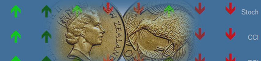 NZD/USD: when will the pair begin to decline?