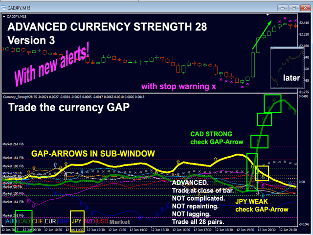 Forex profit supreme currency strength meter free download