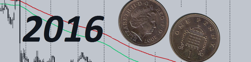 "GBP/USD: inflation ""eats"" the wages of Britons"