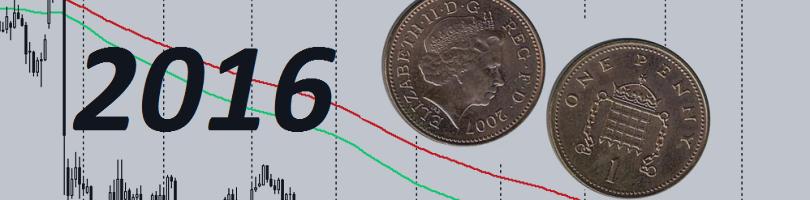 GBP/USD: инфляция «поедает» заработную плату британцев