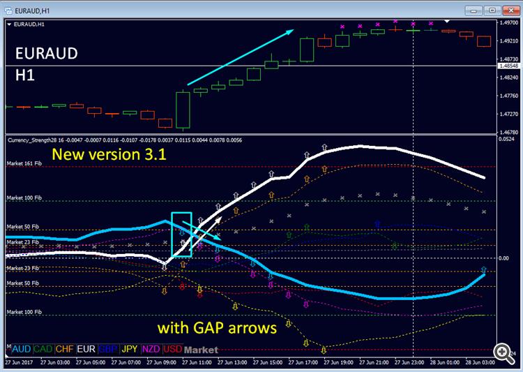 gap arrows