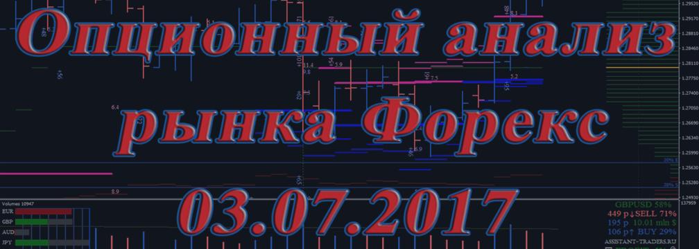 № 77. Опционный анализ рынка Форекс 03.07.2017