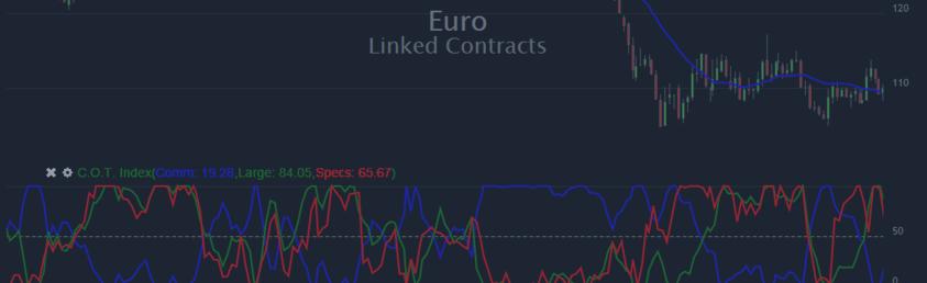 Евро- медведи пытаются жестить