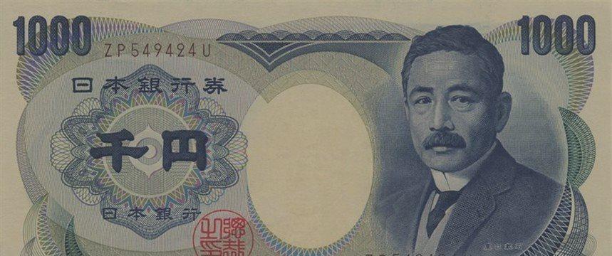 Сигнал Level Trader GBP JPY/ru