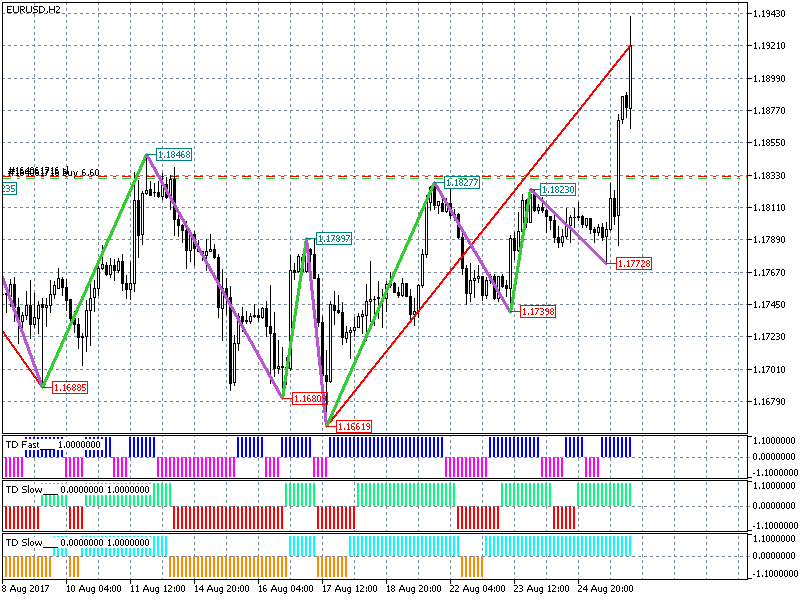 eurusd-h2-metaquotes-software-corp__1.pn