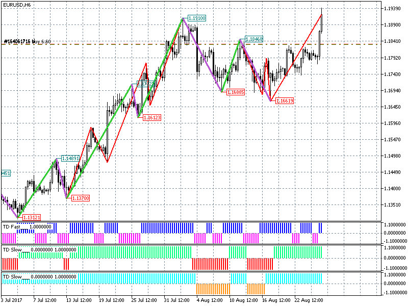 eurusd-h6-metaquotes-software-corp__1.pn