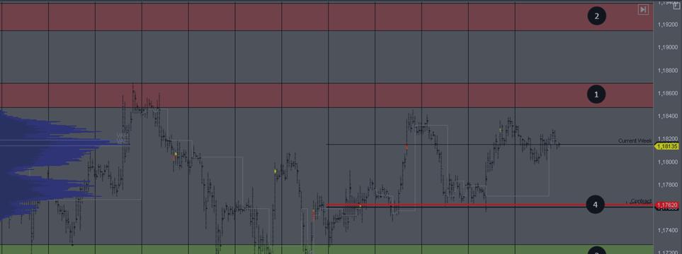 Технический анализ валютного рынка Форекс 25.08.2017