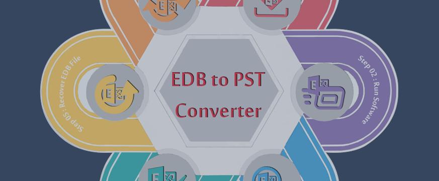 Solution for corrupted exchange file (.edb)