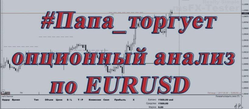 #1_Папа_торгует опционный анализ по EURUSD