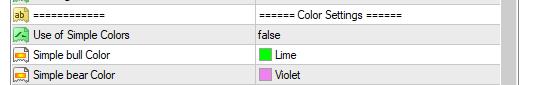 dashboard inputs