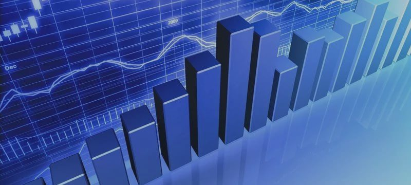 Forex market research