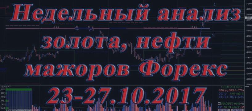 Аналитика форекс прогнозы на золото новые стратегии форекс 2014 видео