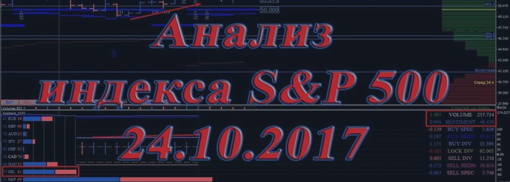 № 110 Анализ индекса S&P 500 24.10.2017