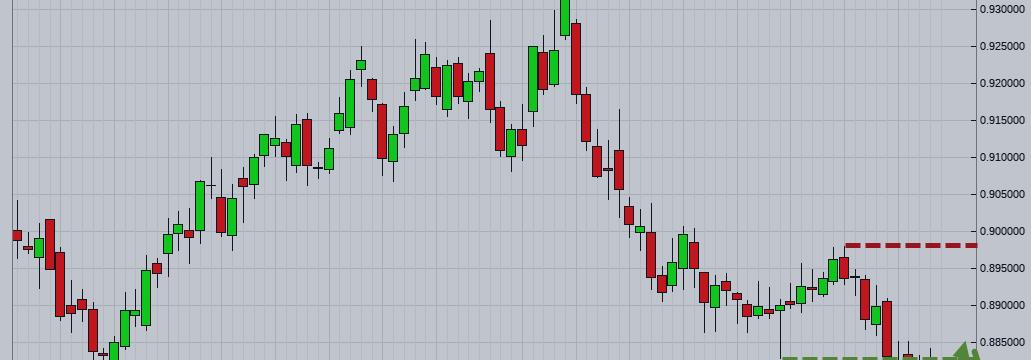 Обзор рынка на 30 октября — 5 ноября (GBPUSD, USDJPY, AUDUSD, NZDUSD)