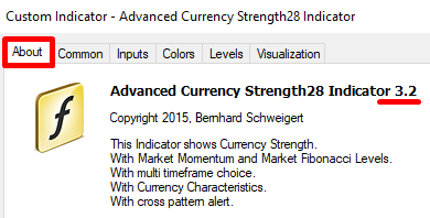 Avanzado Currency Strenght28