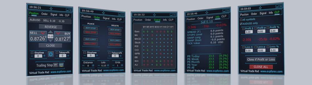 VirtualTradePad Торговля в один клик Инструкция