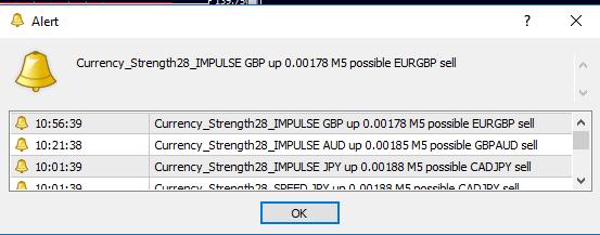 Advanced Currency Impulse con Alerta