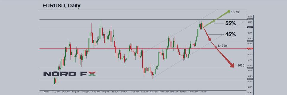 Опционы евро/доллар константин кондаков психология трейдинга или как приручить рынок forex