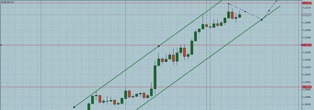 Доллар ускоряет падение