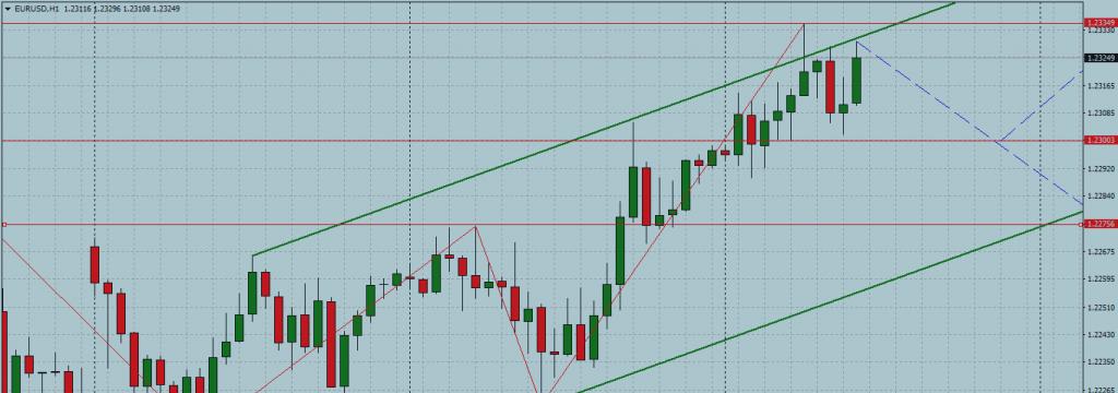 Доллар продолжил падение ко всем валютам