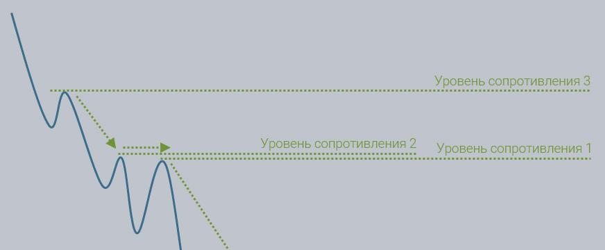 Определить цель форекс словарь брокера форекс